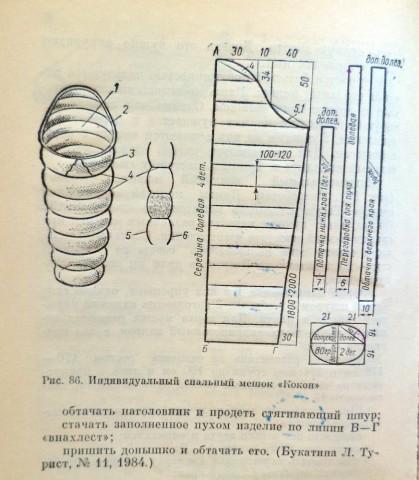 История: как сшить спальный мешок - Новости - О компании - Манарага
